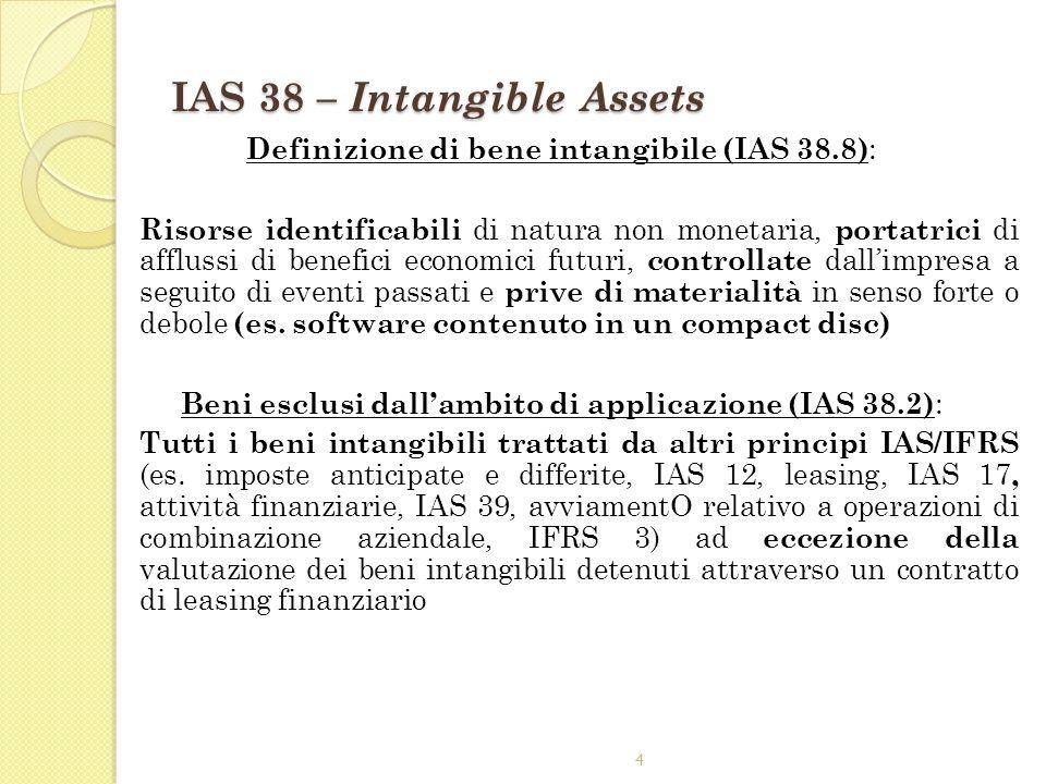 4 IAS 38 – Intangible Assets Definizione di bene intangibile (IAS 38.8) : Risorse identificabili di natura non monetaria, portatrici di afflussi di be