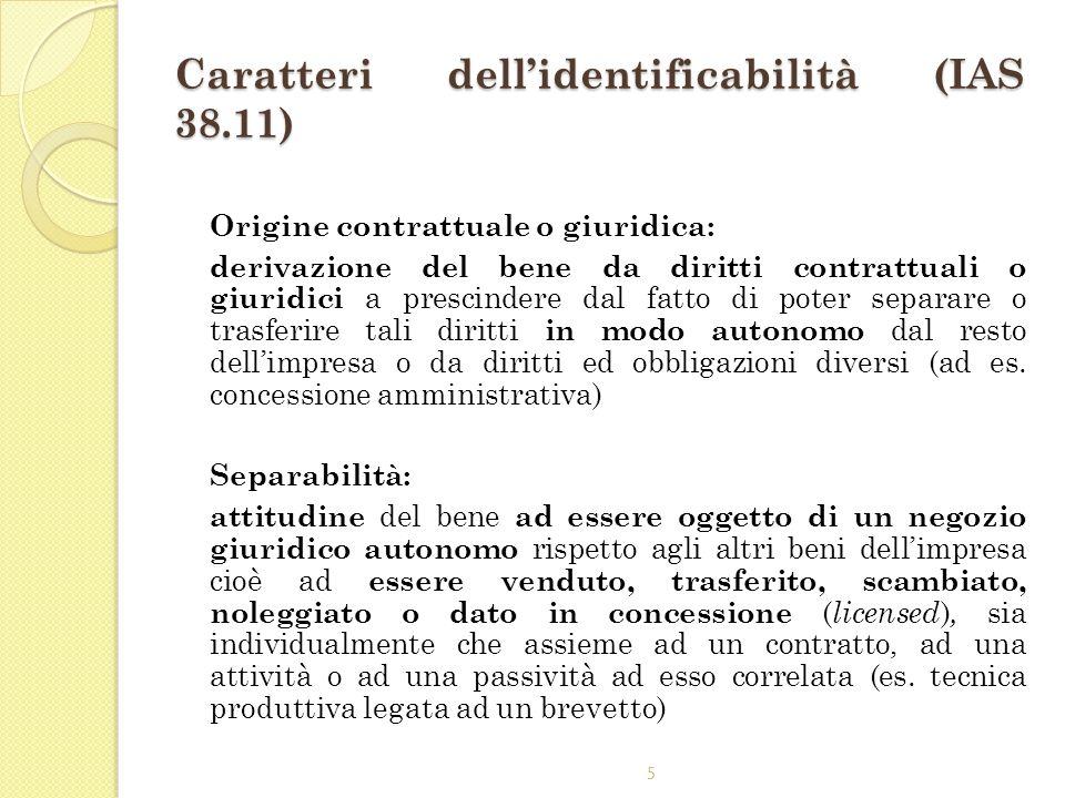 6 Caratteri della definizione di Intangible asset Controllo della risorsa da parte dellimpresa (IAS 38.13-15): Capacità esclusiva dellimpresa e non di altri di ottenere i benefici economici attesi dallutilizzo della risorsa derivante - da diritti giuridici sul bene stesso (es.