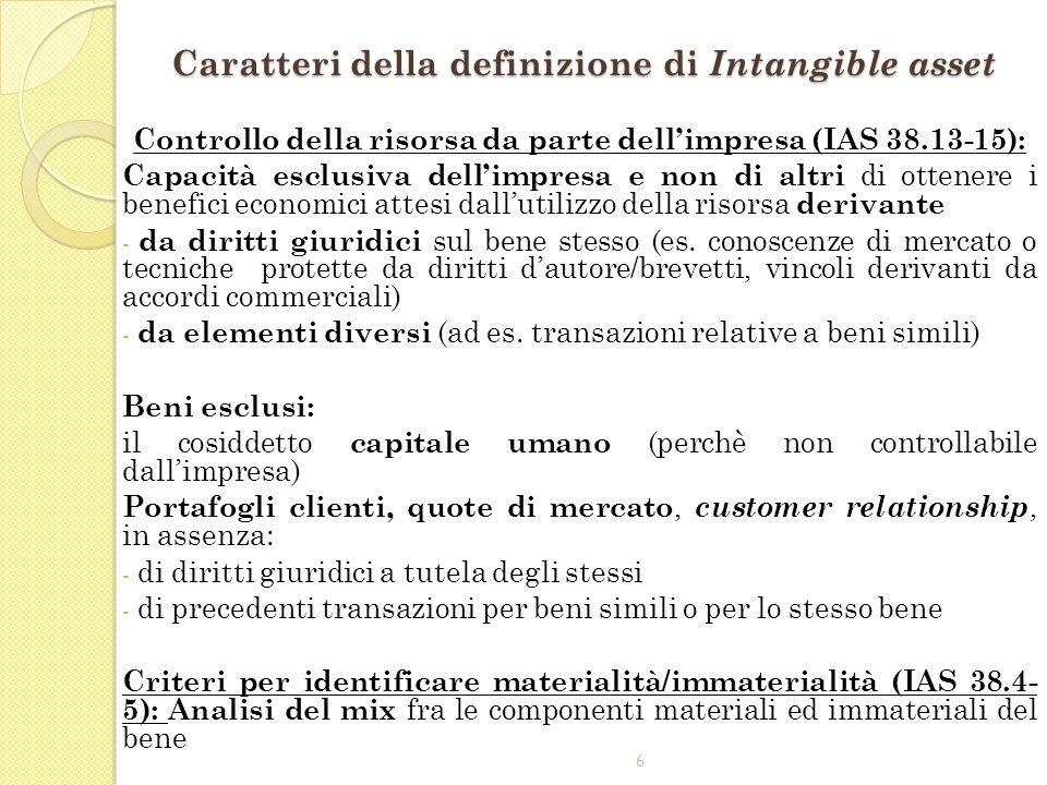 6 Caratteri della definizione di Intangible asset Controllo della risorsa da parte dellimpresa (IAS 38.13-15): Capacità esclusiva dellimpresa e non di