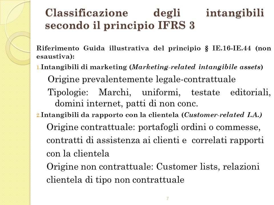 Classificazione degli intangibili secondo il principio IFRS 3 Riferimento Guida illustrativa del principio § IE.16-IE.44 (non esaustiva): 1. Intangibi