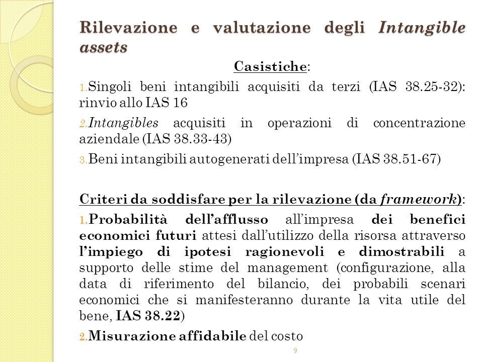 9 Rilevazione e valutazione degli Intangible assets Casistiche : 1. Singoli beni intangibili acquisiti da terzi (IAS 38.25-32): rinvio allo IAS 16 2.