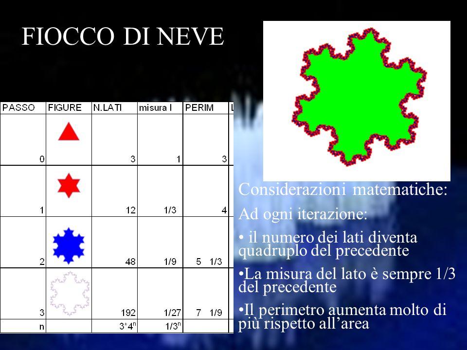 FIOCCO DI NEVE Considerazioni matematiche: Ad ogni iterazione: il numero dei lati diventa quadruplo del precedente La misura del lato è sempre 1/3 del