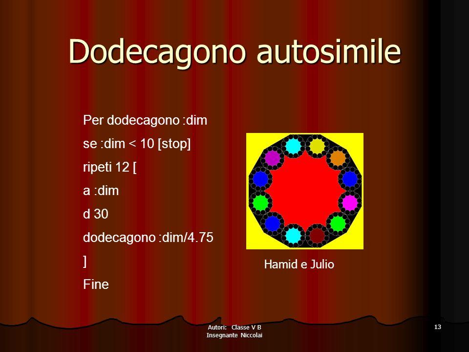 Autori: Classe V B Insegnante Niccolai 13 Dodecagono autosimile Per dodecagono :dim se :dim < 10 [stop] ripeti 12 [ a :dim d 30 dodecagono :dim/4.75 ] Fine Hamid e Julio