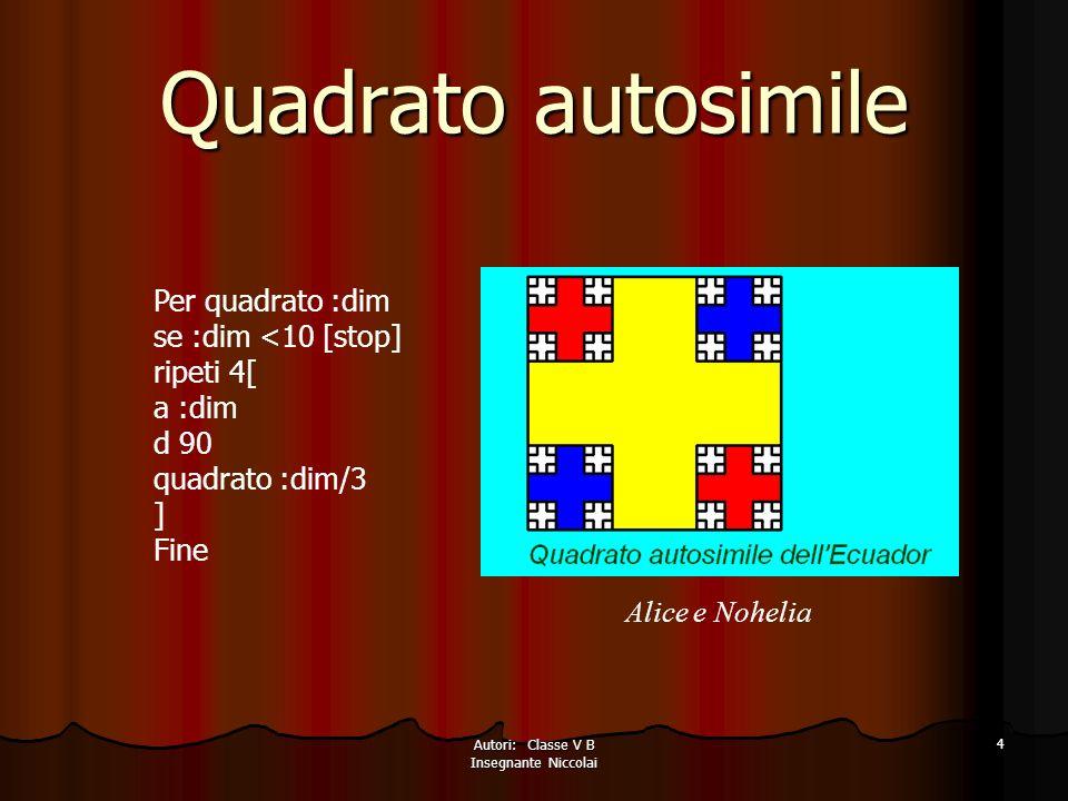 Autori: Classe V B Insegnante Niccolai 4 Quadrato autosimile Alice e Nohelia Per quadrato :dim se :dim <10 [stop] ripeti 4[ a :dim d 90 quadrato :dim/3 ] Fine