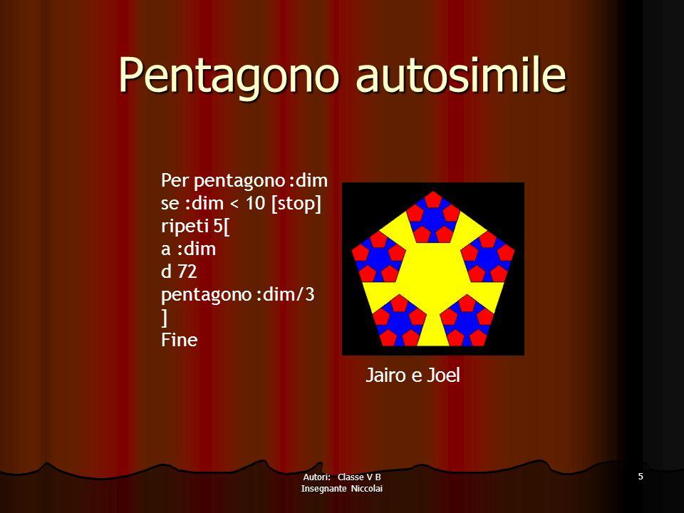 Autori: Classe V B Insegnante Niccolai 5 Pentagono autosimile Per pentagono :dim se :dim < 10 [stop] ripeti 5[ a :dim d 72 pentagono :dim/3 ] Fine Jairo e Joel