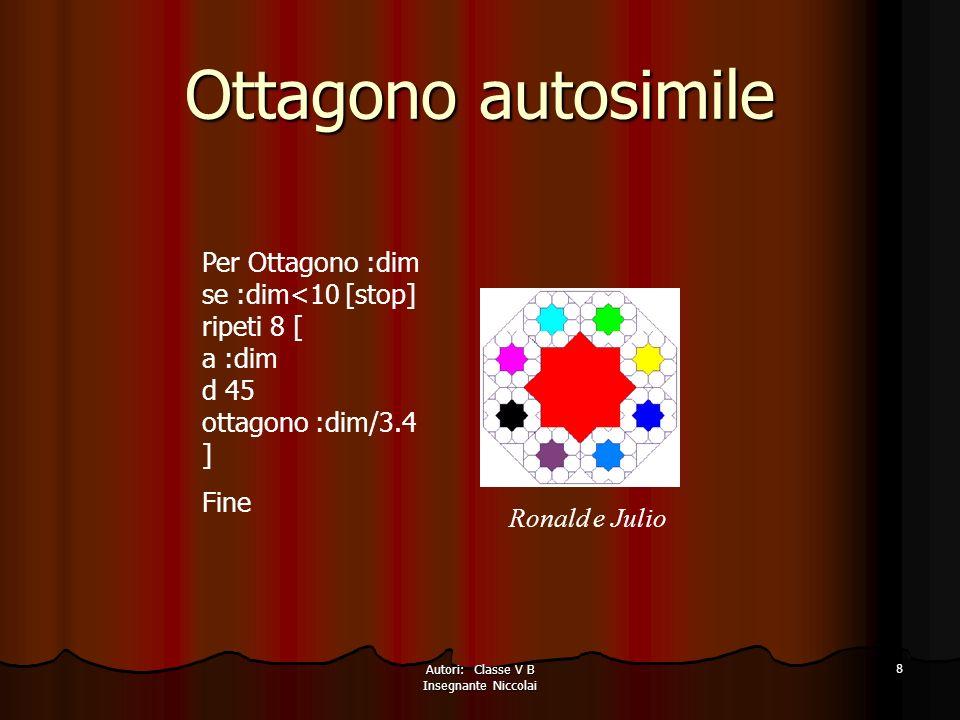 Autori: Classe V B Insegnante Niccolai 8 Ottagono autosimile Ronald e Julio Per Ottagono :dim se :dim<10 [stop] ripeti 8 [ a :dim d 45 ottagono :dim/3.4 ] Fine