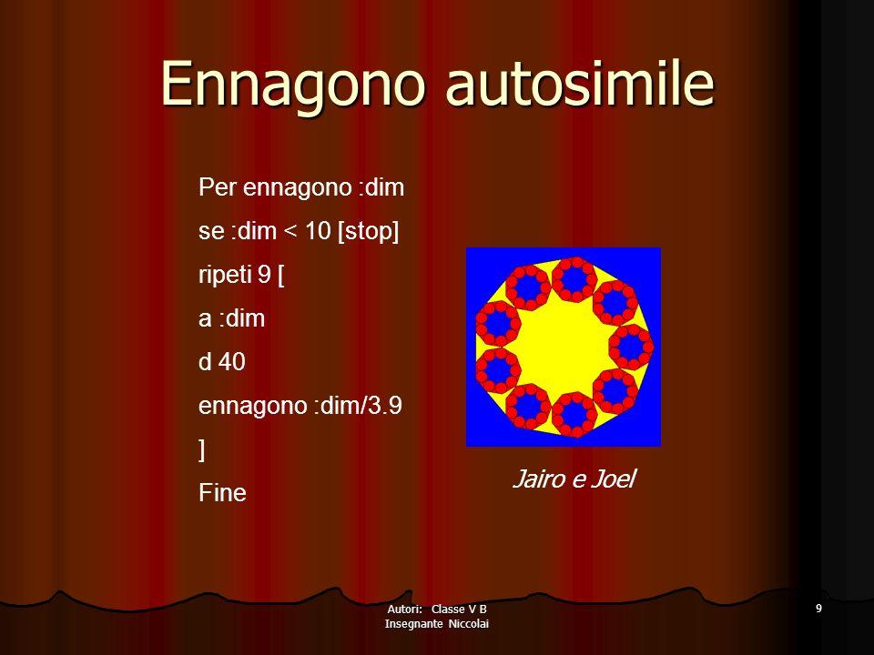 Autori: Classe V B Insegnante Niccolai 9 Ennagono autosimile Per ennagono :dim se :dim < 10 [stop] ripeti 9 [ a :dim d 40 ennagono :dim/3.9 ] Fine Jairo e Joel