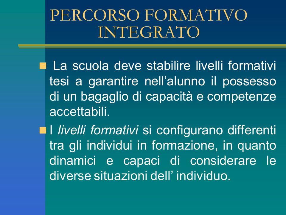 SUCCESSO FORMATIVO Obiettivo della scuola di base: Inserimento dellalunno nella scuola secondaria attraverso un positivo processo di orientamento. Obi