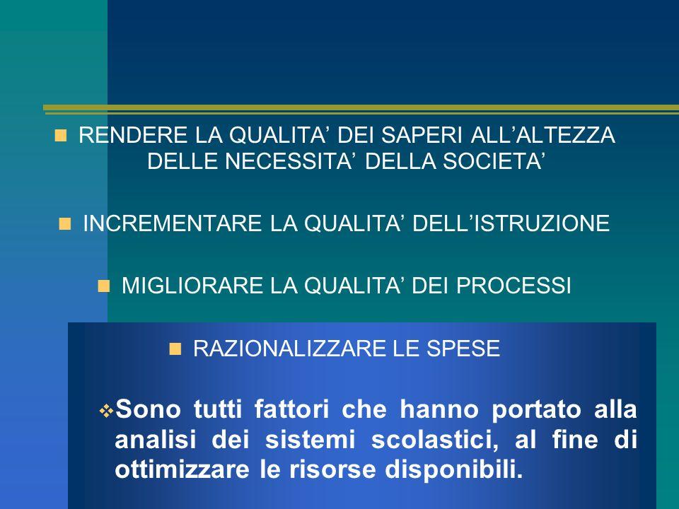 VALUTAZIONE E QUALITA DELLINSEGNAMENTO Corso B,Modulo 6 Tutor Taccone Francesca