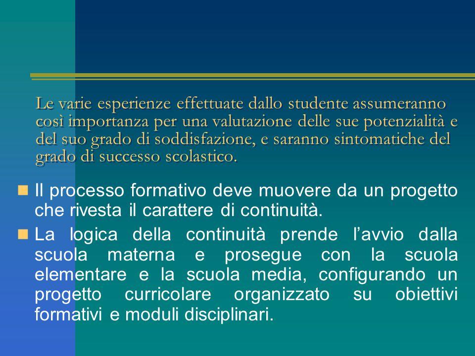Il curricolo integrato tra percorso scolastico tradizionale e attività da realizzare con il contributo di soggetti e agenzie esterne alla scuola conse