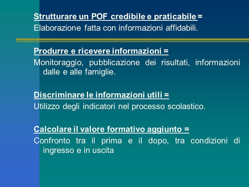 Strutturare un POF credibile e praticabile = Elaborazione fatta con informazioni affidabili.