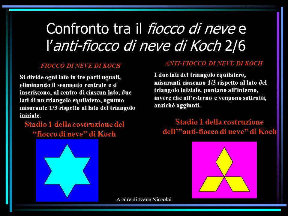 A cura di Ivana Niccolai Confronto tra il fiocco di neve e lanti-fiocco di neve di Koch 2/6 FIOCCO DI NEVE DI KOCH Si divide ogni lato in tre parti ug