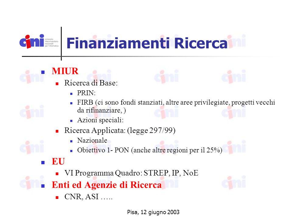 Pisa, 12 giugno 2003 Finanziamenti Ricerca MIUR Ricerca di Base: PRIN: FIRB (ci sono fondi stanziati, altre aree privilegiate, progetti vecchi da rifinanziare, ) Azioni speciali: Ricerca Applicata: (legge 297/99) Nazionale Obiettivo 1- PON (anche altre regioni per il 25%) EU VI Programma Quadro: STREP, IP, NoE Enti ed Agenzie di Ricerca CNR, ASI …..