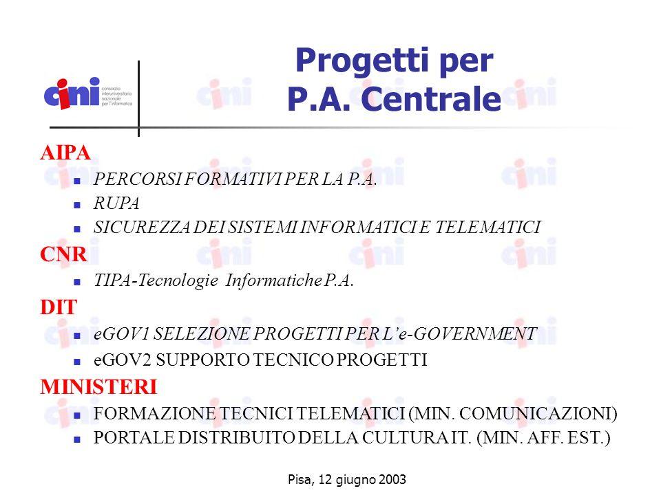 Pisa, 12 giugno 2003 Progetti per P.A. Centrale AIPA PERCORSI FORMATIVI PER LA P.A.
