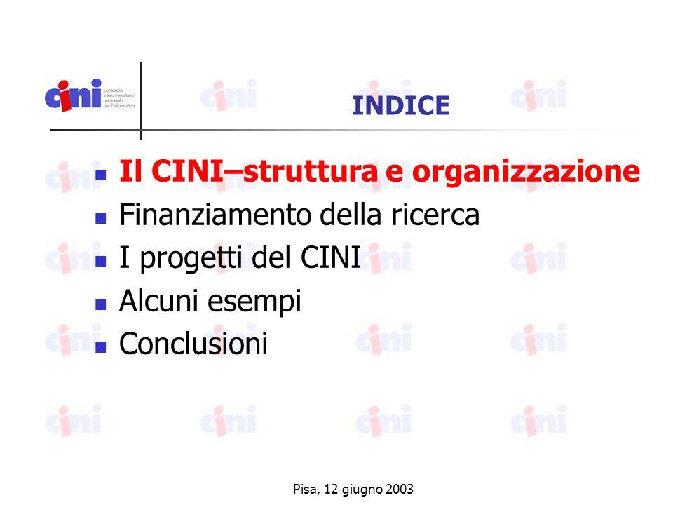 Pisa, 12 giugno 2003 INDICE Il CINI–struttura e organizzazione Finanziamento della ricerca I progetti del CINI Alcuni esempi Conclusioni