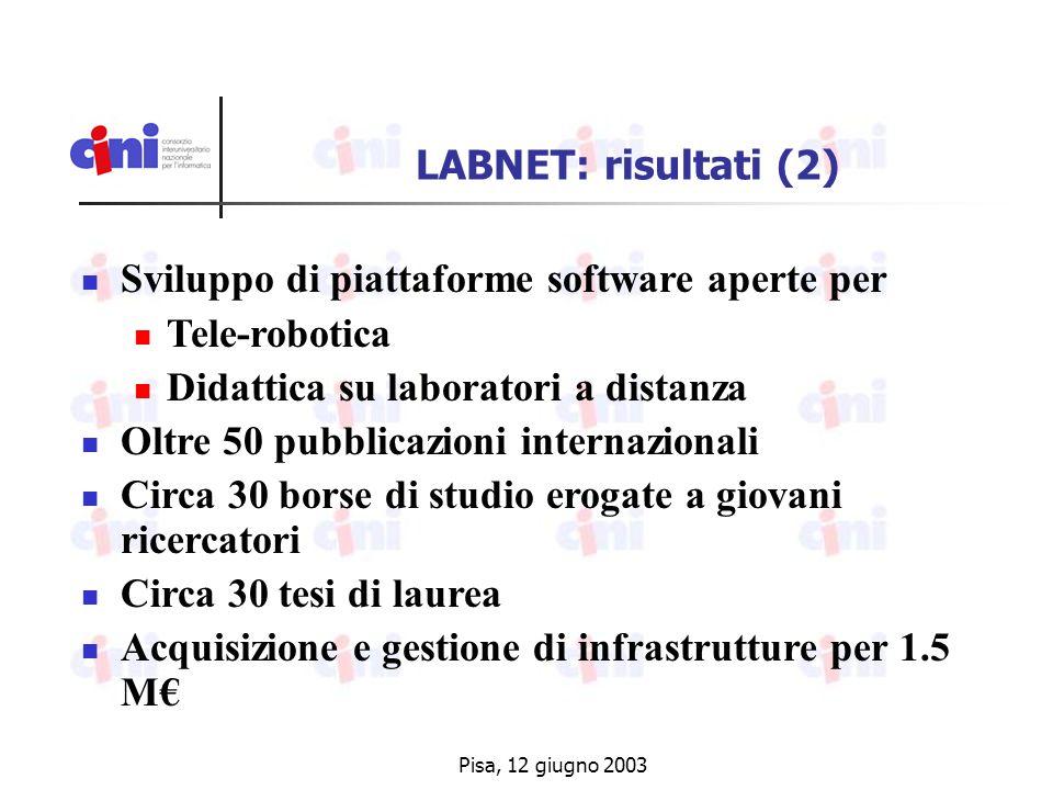 Pisa, 12 giugno 2003 LABNET: risultati (2) Sviluppo di piattaforme software aperte per Tele-robotica Didattica su laboratori a distanza Oltre 50 pubblicazioni internazionali Circa 30 borse di studio erogate a giovani ricercatori Circa 30 tesi di laurea Acquisizione e gestione di infrastrutture per 1.5 M
