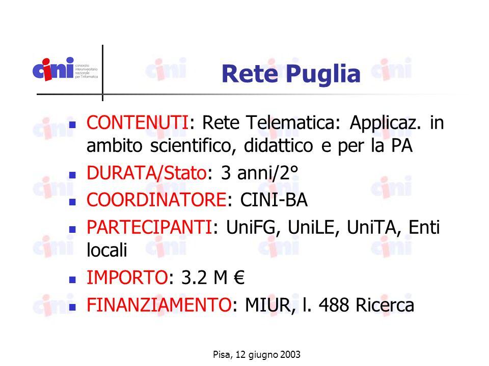 Pisa, 12 giugno 2003 Rete Puglia CONTENUTI: Rete Telematica: Applicaz.