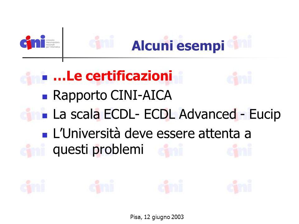 Pisa, 12 giugno 2003 Alcuni esempi …Le certificazioni Rapporto CINI-AICA La scala ECDL- ECDL Advanced - Eucip LUniversità deve essere attenta a questi problemi