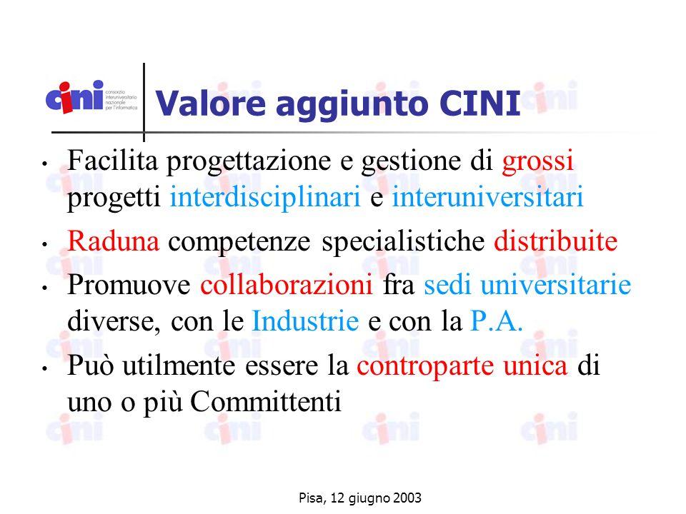 Pisa, 12 giugno 2003 Valore aggiunto CINI Facilita progettazione e gestione di grossi progetti interdisciplinari e interuniversitari Raduna competenze specialistiche distribuite Promuove collaborazioni fra sedi universitarie diverse, con le Industrie e con la P.A.