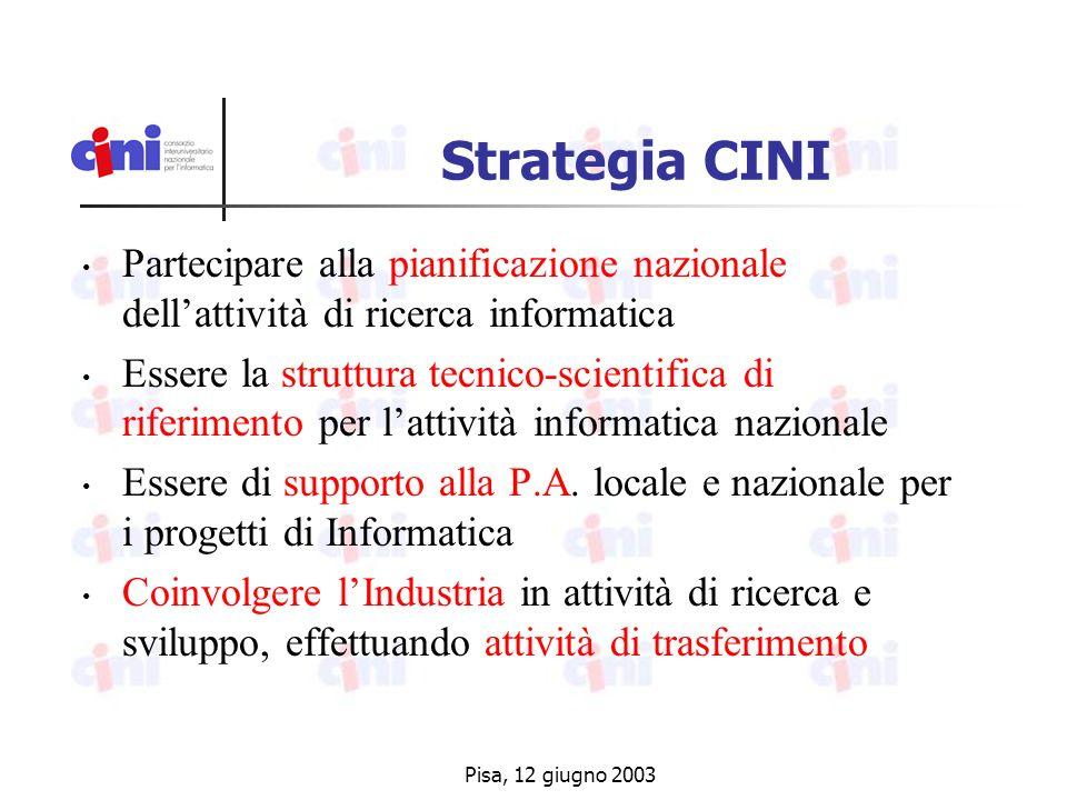 Pisa, 12 giugno 2003 Strategia CINI Partecipare alla pianificazione nazionale dellattività di ricerca informatica Essere la struttura tecnico-scientifica di riferimento per lattività informatica nazionale Essere di supporto alla P.A.