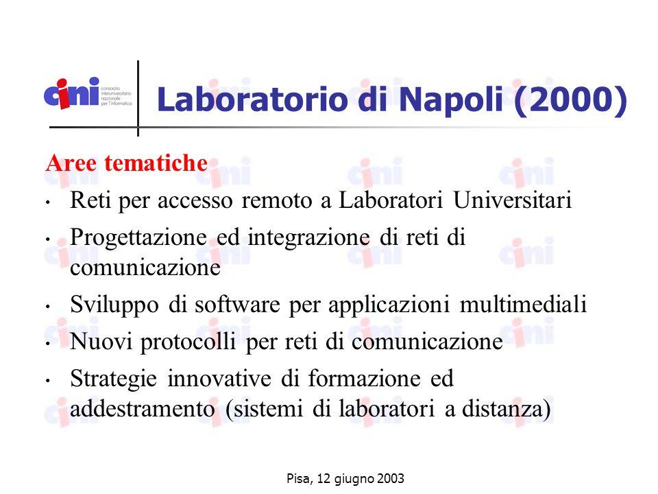 Pisa, 12 giugno 2003 Proposte nazionali MIUR NISIDA (con CNIT) (MIUR, DM 1105) NESM-3G (Industria/MIUR 297) REGIONI CLARA (Industria/ POR Campania) U-link (Industria/ POR Campania) METHIS (P.A., POR Lazio)