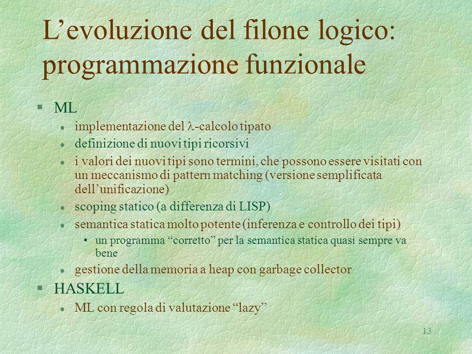13 Levoluzione del filone logico: programmazione funzionale §ML implementazione del -calcolo tipato l definizione di nuovi tipi ricorsivi l i valori d