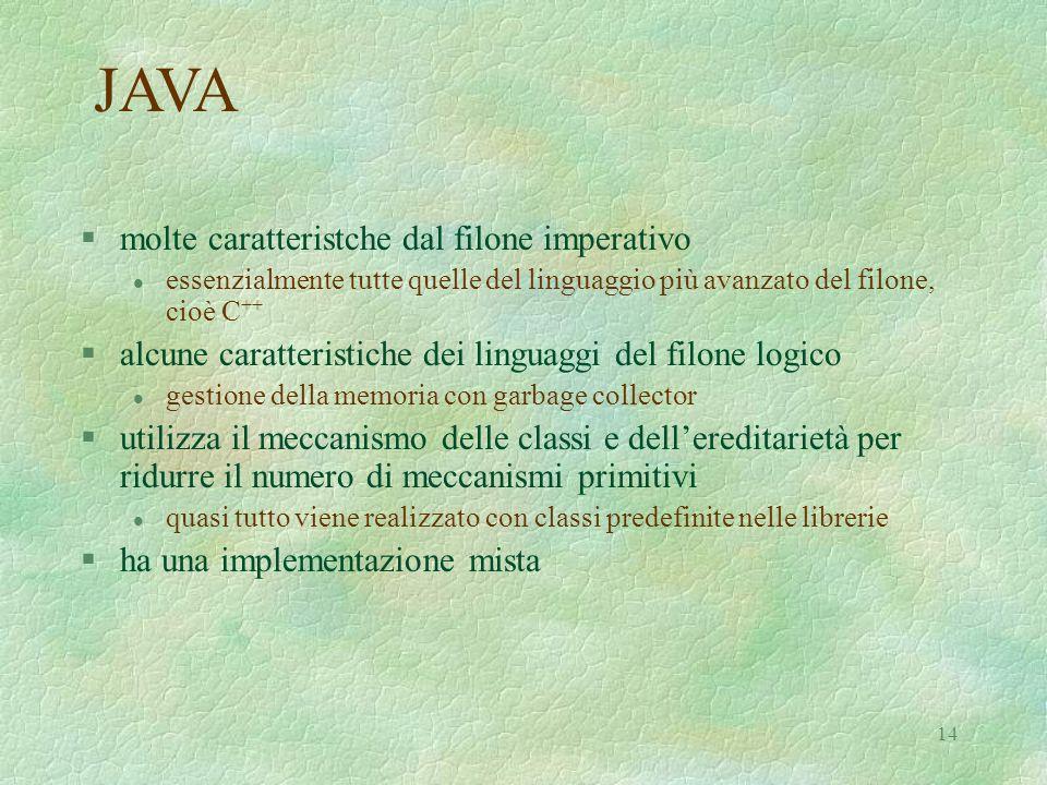 14 JAVA §molte caratteristche dal filone imperativo l essenzialmente tutte quelle del linguaggio più avanzato del filone, cioè C ++ §alcune caratteris
