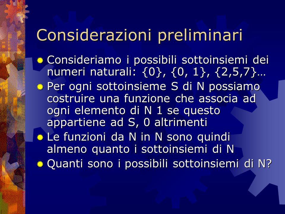 Considerazioni preliminari Consideriamo i possibili sottoinsiemi dei numeri naturali: {0}, {0, 1}, {2,5,7}… Consideriamo i possibili sottoinsiemi dei