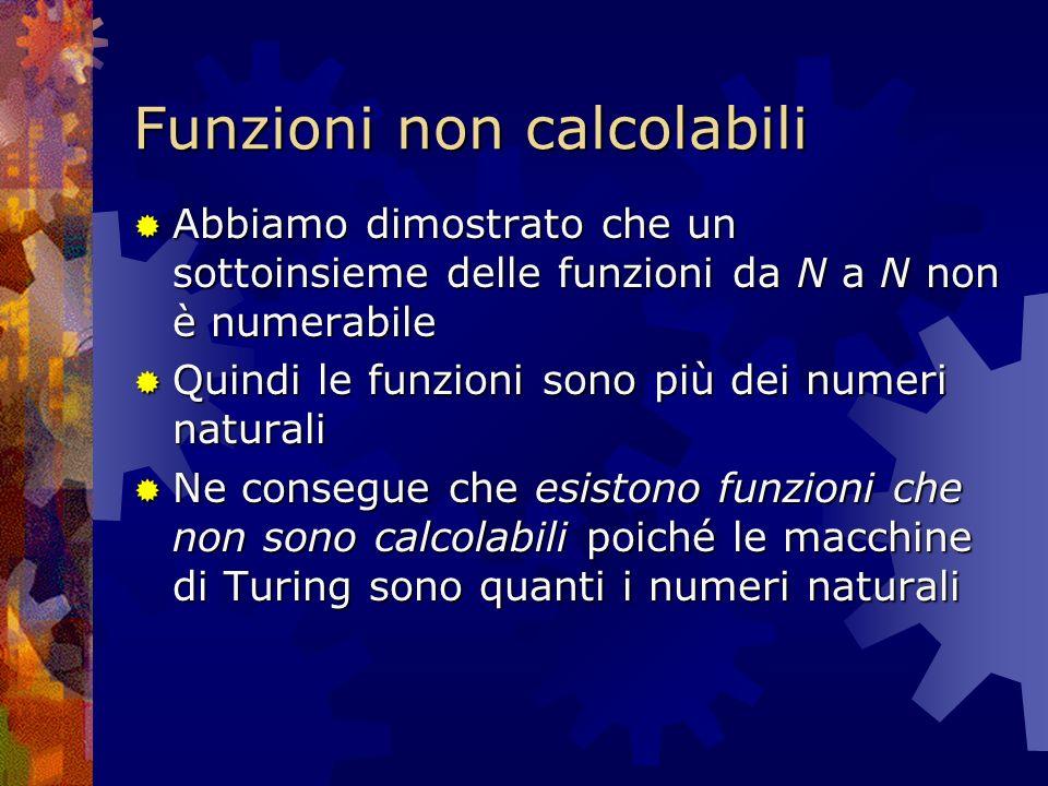 Funzioni non calcolabili Abbiamo dimostrato che un sottoinsieme delle funzioni da N a N non è numerabile Abbiamo dimostrato che un sottoinsieme delle