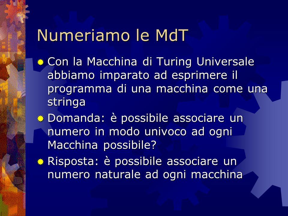 Numeriamo le MdT Con la Macchina di Turing Universale abbiamo imparato ad esprimere il programma di una macchina come una stringa Con la Macchina di T