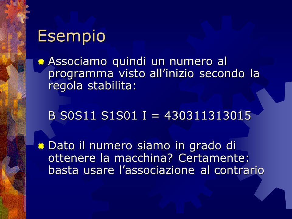 Codifichiamo linput Possiamo procedere in modo analogo per associare un numero allinput della nostra macchina: {0 0, 1 1, T 2, N 3} Possiamo procedere in modo analogo per associare un numero allinput della nostra macchina: {0 0, 1 1, T 2, N 3} Esempio: Esempio: T01001001N = 2010010013 Ancora una volta possiamo riottenere linput dal numero Ancora una volta possiamo riottenere linput dal numero