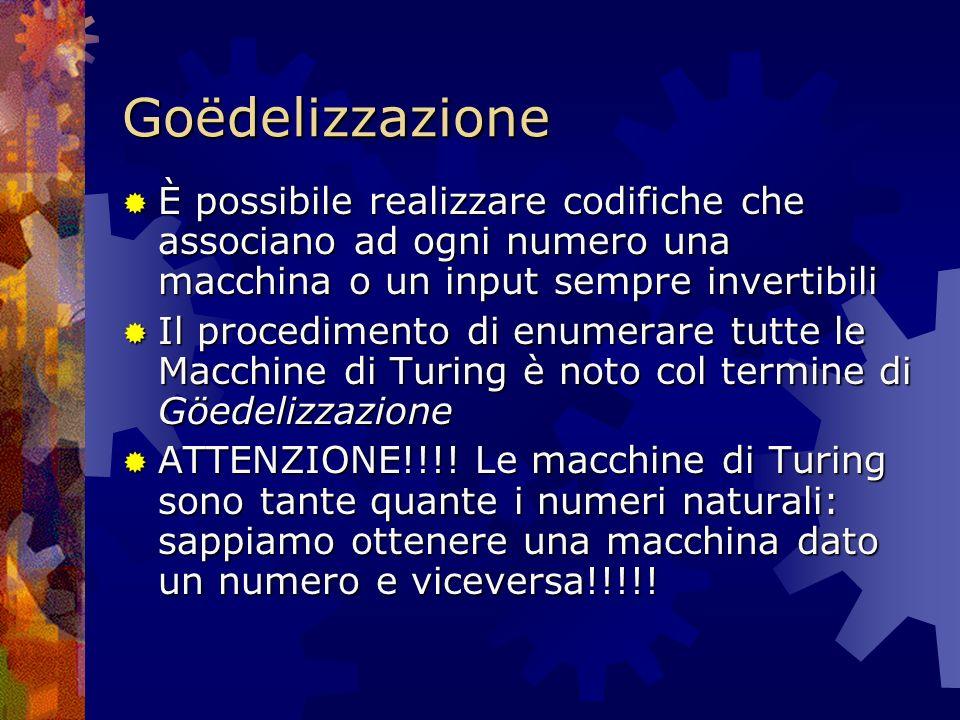 Goëdelizzazione È possibile realizzare codifiche che associano ad ogni numero una macchina o un input sempre invertibili È possibile realizzare codifi