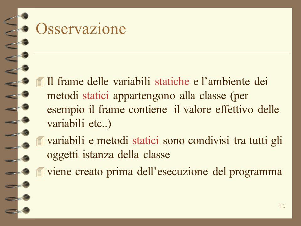 10 Osservazione 4 Il frame delle variabili statiche e lambiente dei metodi statici appartengono alla classe (per esempio il frame contiene il valore effettivo delle variabili etc..) 4 variabili e metodi statici sono condivisi tra tutti gli oggetti istanza della classe 4 viene creato prima dellesecuzione del programma