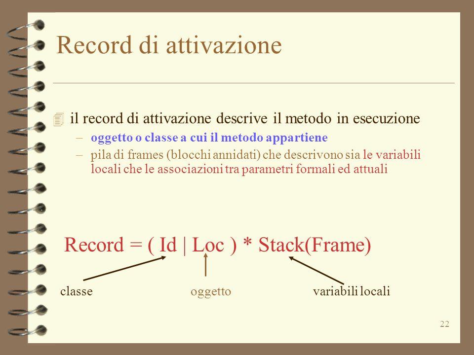 22 Record di attivazione 4 il record di attivazione descrive il metodo in esecuzione –oggetto o classe a cui il metodo appartiene –pila di frames (blocchi annidati) che descrivono sia le variabili locali che le associazioni tra parametri formali ed attuali Record = ( Id | Loc ) * Stack(Frame) classeoggettovariabili locali