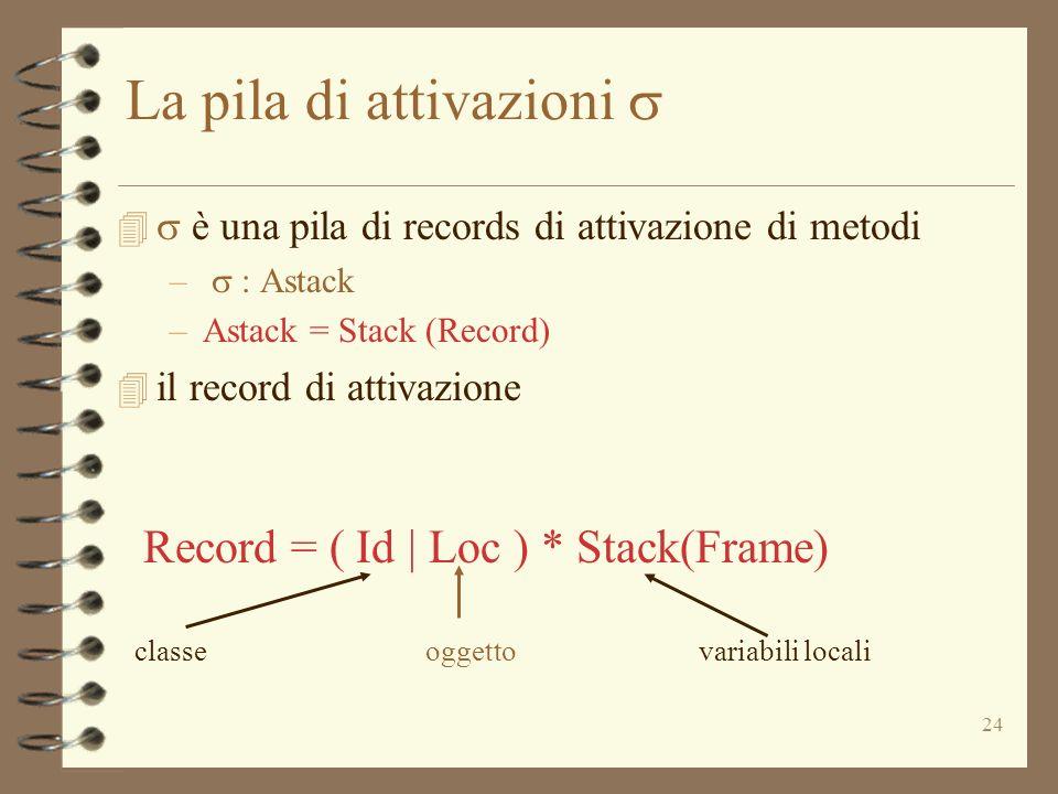 24 La pila di attivazioni è una pila di records di attivazione di metodi – : Astack –Astack = Stack (Record) 4 il record di attivazione Record = ( Id | Loc ) * Stack(Frame) classeoggettovariabili locali