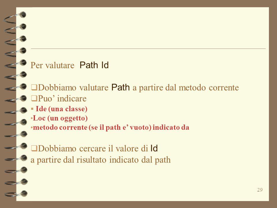 29 Per valutare Path Id Dobbiamo valutare Path a partire dal metodo corrente Puo indicare Ide (una classe) Loc (un oggetto) metodo corrente (se il path e vuoto) indicato da Dobbiamo cercare il valore di Id a partire dal risultato indicato dal path