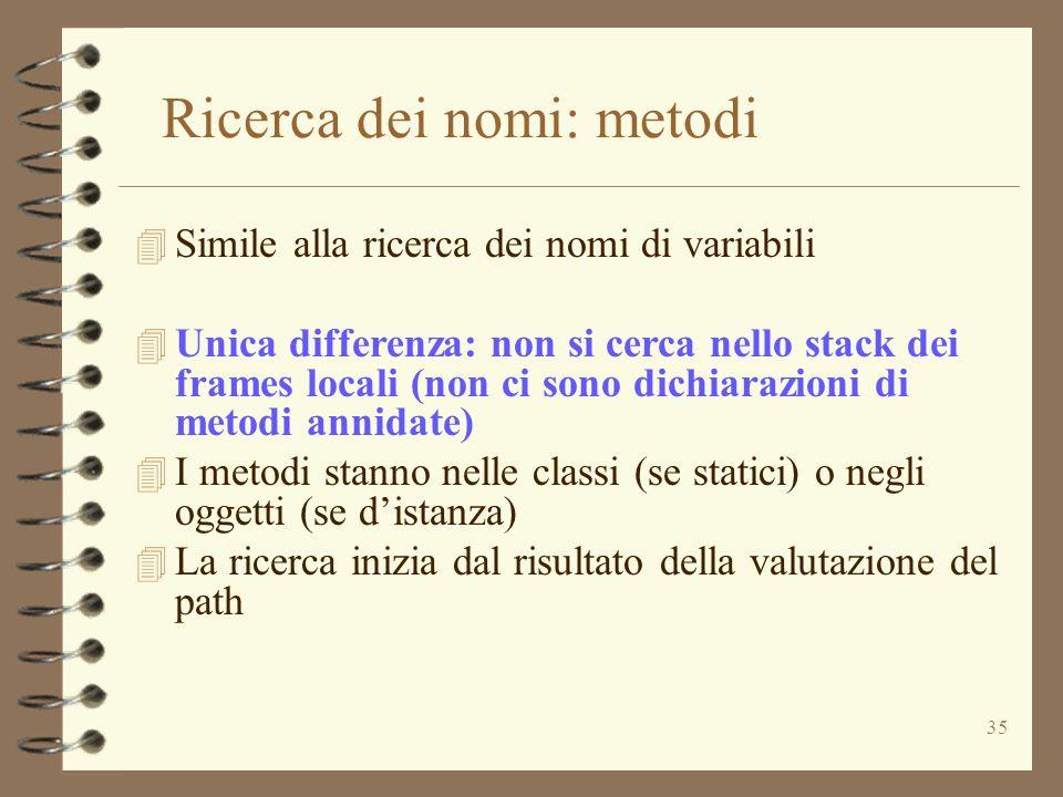 35 Ricerca dei nomi: metodi 4 Simile alla ricerca dei nomi di variabili 4 Unica differenza: non si cerca nello stack dei frames locali (non ci sono dichiarazioni di metodi annidate) 4 I metodi stanno nelle classi (se statici) o negli oggetti (se distanza) 4 La ricerca inizia dal risultato della valutazione del path