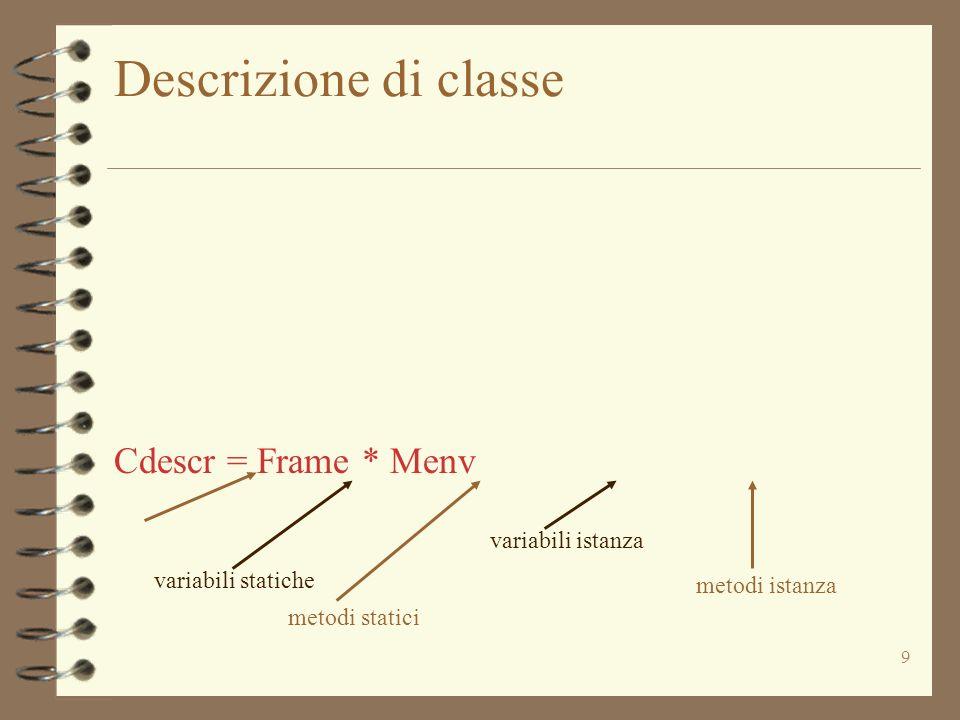 9 Descrizione di classe Cdescr = Frame * Menv variabili statiche metodi statici variabili istanza metodi istanza