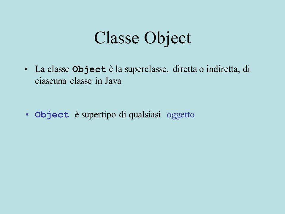Classe Object La classe Object è la superclasse, diretta o indiretta, di ciascuna classe in Java Object è supertipo di qualsiasi oggetto