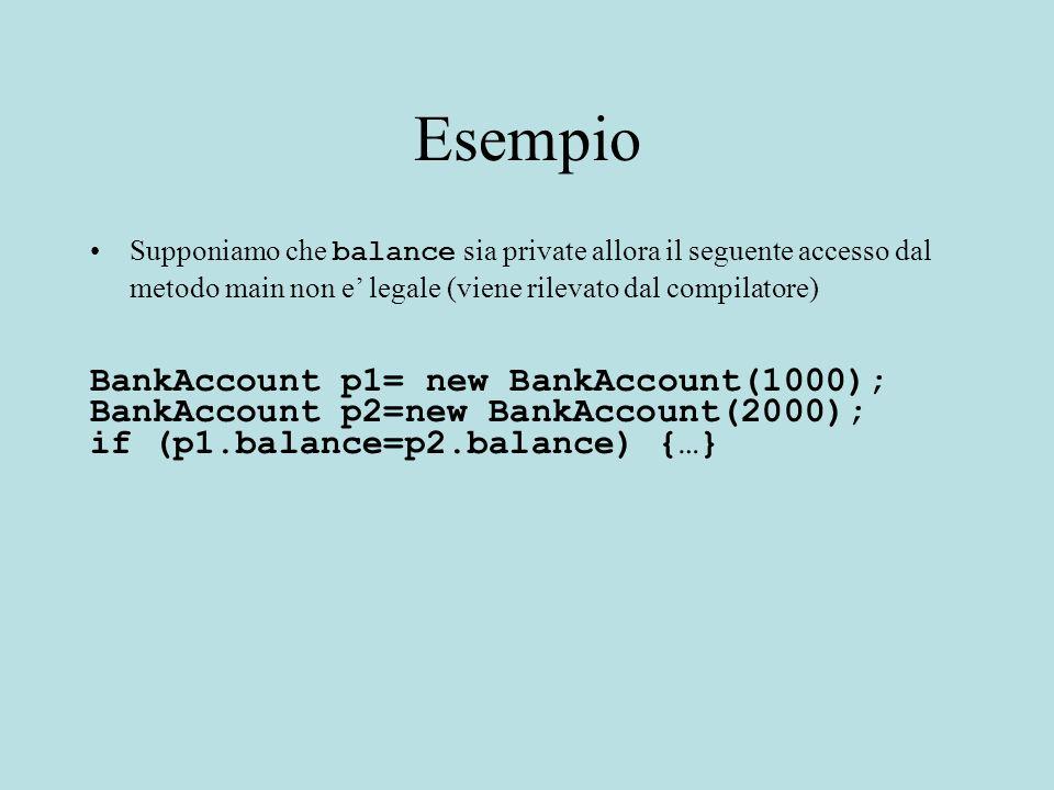 Esempio Supponiamo che balance sia private allora il seguente accesso dal metodo main non e legale (viene rilevato dal compilatore) BankAccount p1= new BankAccount(1000); BankAccount p2=new BankAccount(2000); if (p1.balance=p2.balance) {…}