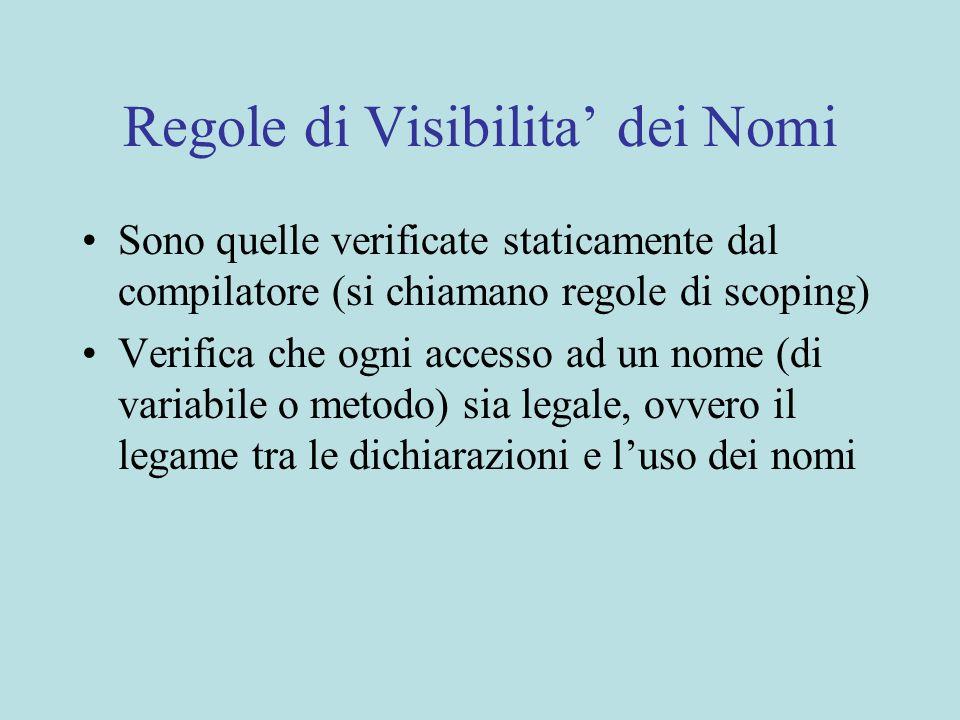 Regole di Visibilita dei Nomi Sono quelle verificate staticamente dal compilatore (si chiamano regole di scoping) Verifica che ogni accesso ad un nome (di variabile o metodo) sia legale, ovvero il legame tra le dichiarazioni e luso dei nomi