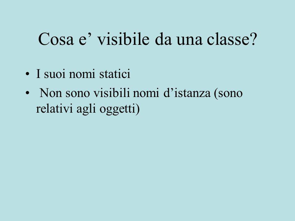 Cosa e visibile da una classe.