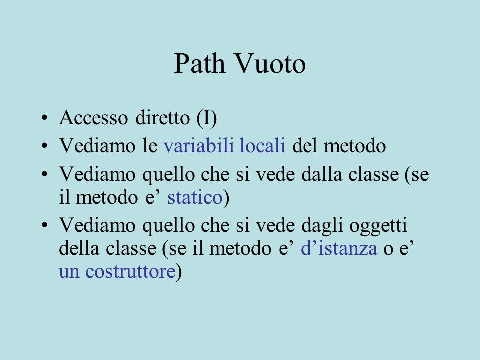 Path Vuoto Accesso diretto (I) Vediamo le variabili locali del metodo Vediamo quello che si vede dalla classe (se il metodo e statico) Vediamo quello che si vede dagli oggetti della classe (se il metodo e distanza o e un costruttore)