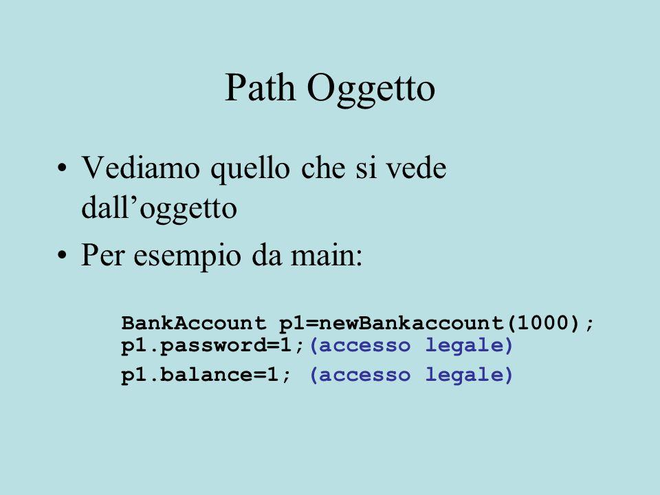 Path Oggetto Vediamo quello che si vede dalloggetto Per esempio da main: BankAccount p1=newBankaccount(1000); p1.password=1;(accesso legale) p1.balance=1; (accesso legale)