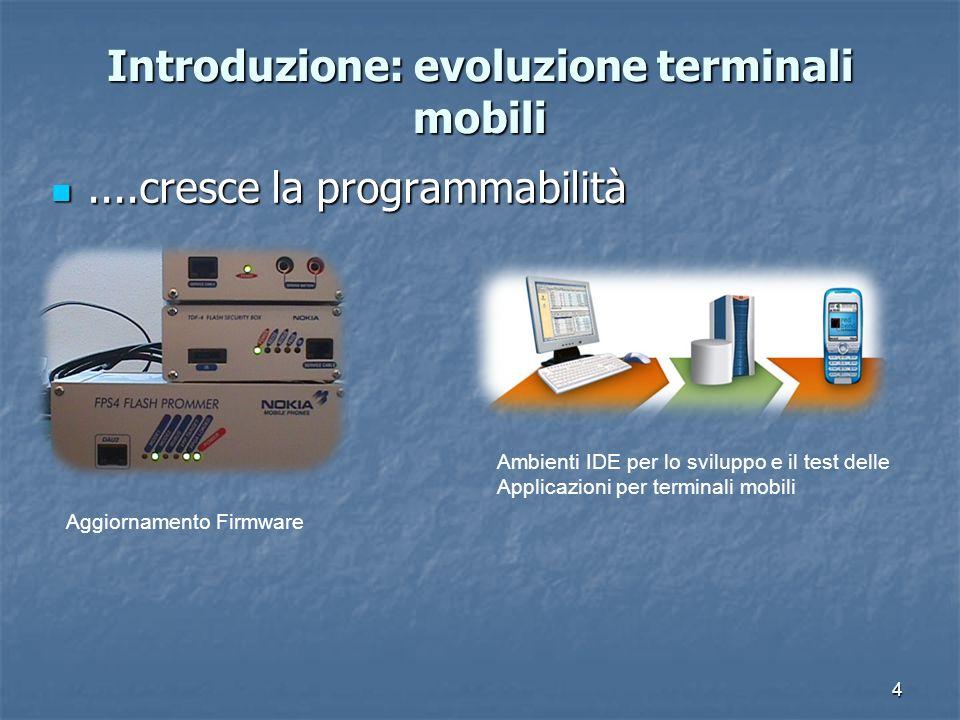4 Introduzione: evoluzione terminali mobili....cresce la programmabilità....cresce la programmabilità Aggiornamento Firmware Ambienti IDE per lo sviluppo e il test delle Applicazioni per terminali mobili