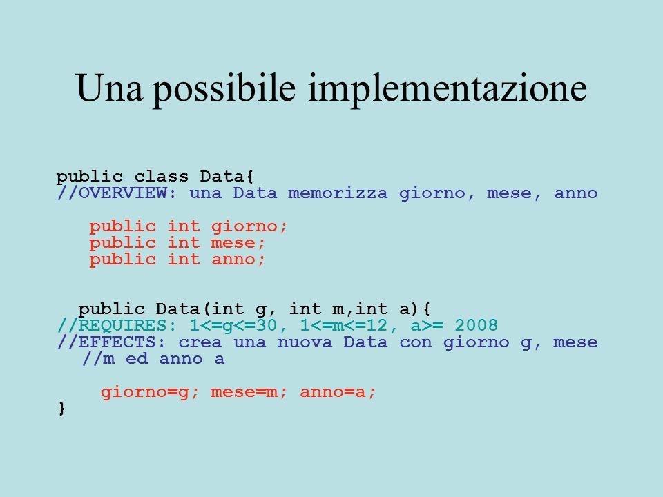 Una possibile implementazione public class Data{ //OVERVIEW: una Data memorizza giorno, mese, anno public int giorno; public int mese; public int anno; public Data(int g, int m,int a){ //REQUIRES: 1 = 2008 //EFFECTS: crea una nuova Data con giorno g, mese //m ed anno a giorno=g; mese=m; anno=a; }
