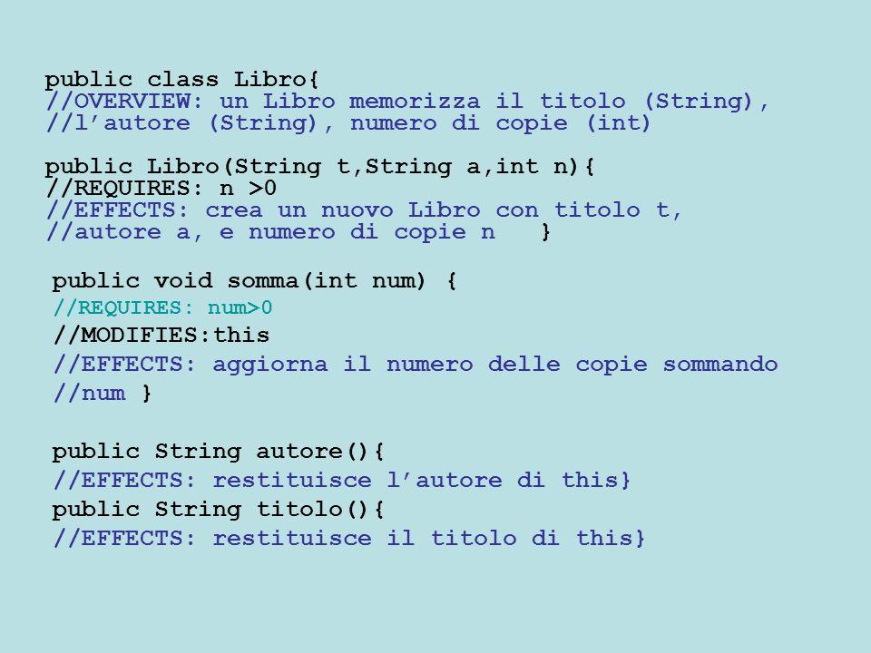 public class Libro{ //OVERVIEW: un Libro memorizza il titolo (String), //lautore (String), numero di copie (int) public Libro(String t,String a,int n){ //REQUIRES: n >0 //EFFECTS: crea un nuovo Libro con titolo t, //autore a, e numero di copie n } public void somma(int num) { //REQUIRES: num>0 //MODIFIES:this //EFFECTS: aggiorna il numero delle copie sommando //num } public String autore(){ //EFFECTS: restituisce lautore di this} public String titolo(){ //EFFECTS: restituisce il titolo di this}