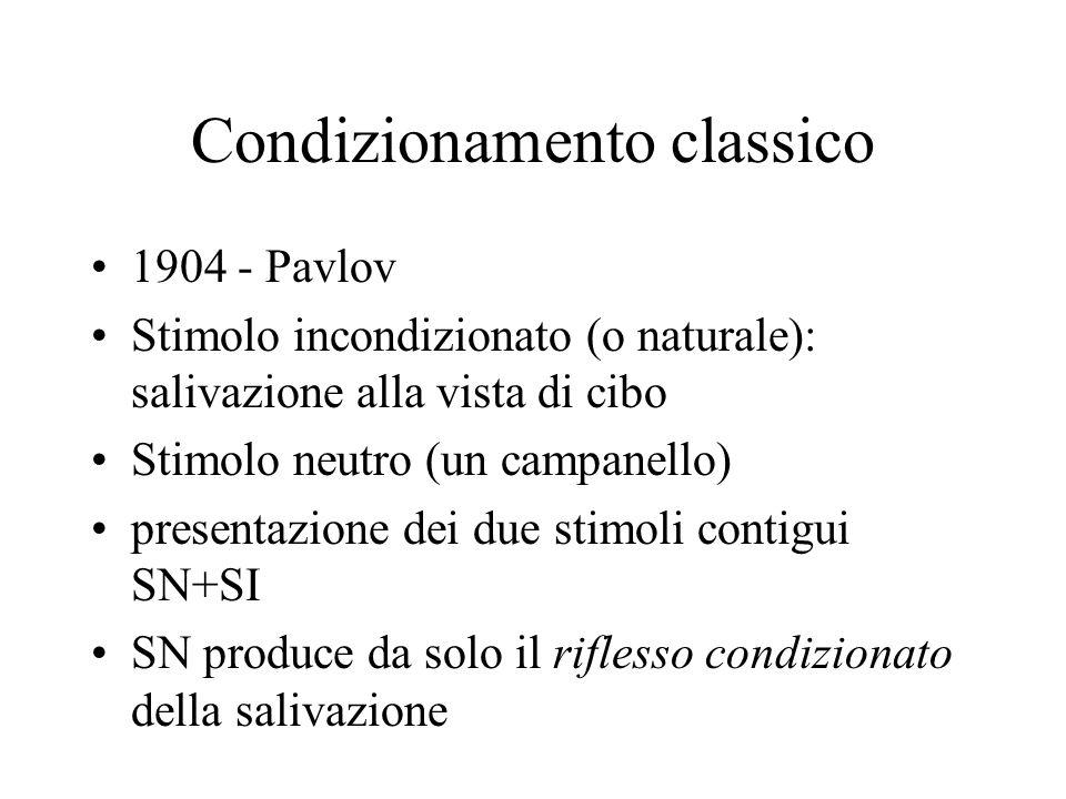 Condizionamento classico 1904 - Pavlov Stimolo incondizionato (o naturale): salivazione alla vista di cibo Stimolo neutro (un campanello) presentazione dei due stimoli contigui SN+SI SN produce da solo il riflesso condizionato della salivazione