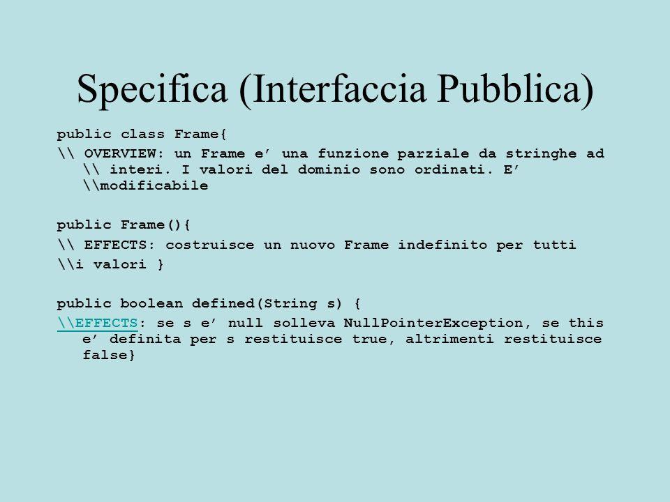 Specifica (Interfaccia Pubblica) public class Frame{ \\ OVERVIEW: un Frame e una funzione parziale da stringhe ad \\ interi.