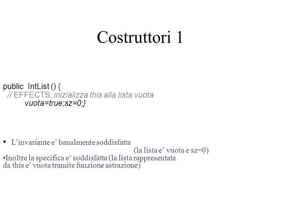 Costruttori 1 public IntList () { // EFFECTS: inizializza this alla lista vuota vuota=true;sz=0;} Linvariante e banalmente soddisfatta (la lista e vuo